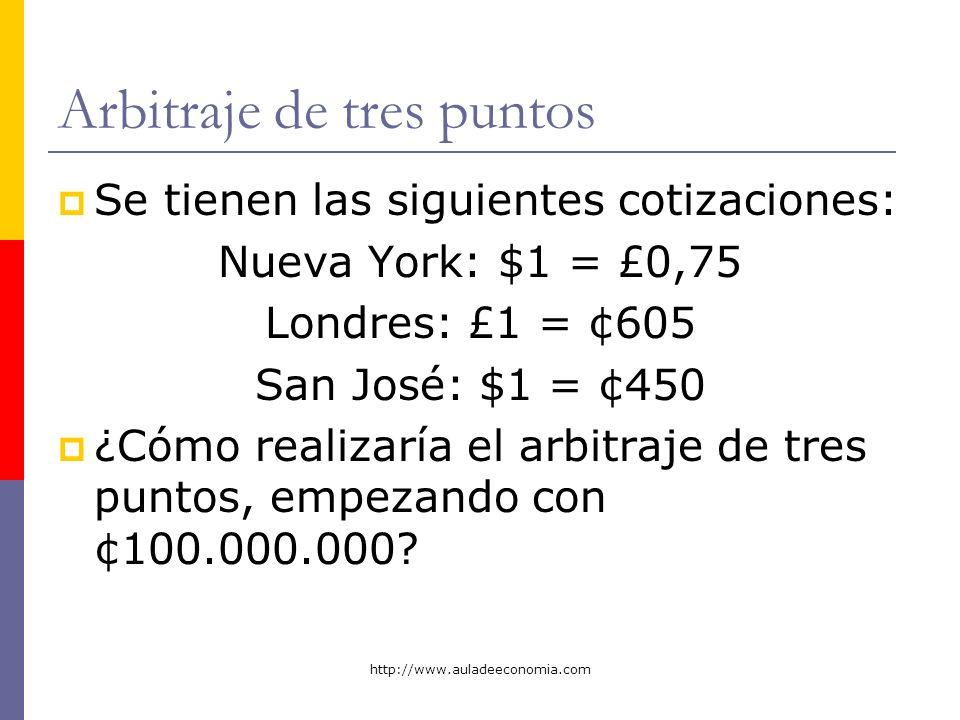 http://www.auladeeconomia.com Arbitraje de tres puntos Se tienen las siguientes cotizaciones: Nueva York: $1 = £0,75 Londres: £1 = ¢605 San José: $1 =