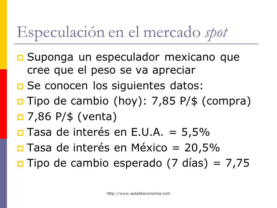 http://www.auladeeconomia.com Especulación en el mercado spot Suponga un especulador mexicano que cree que el peso se va apreciar Se conocen los sigui