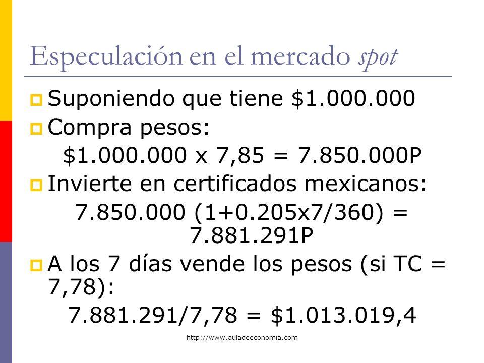 http://www.auladeeconomia.com Especulación en el mercado spot Suponiendo que tiene $1.000.000 Compra pesos: $1.000.000 x 7,85 = 7.850.000P Invierte en
