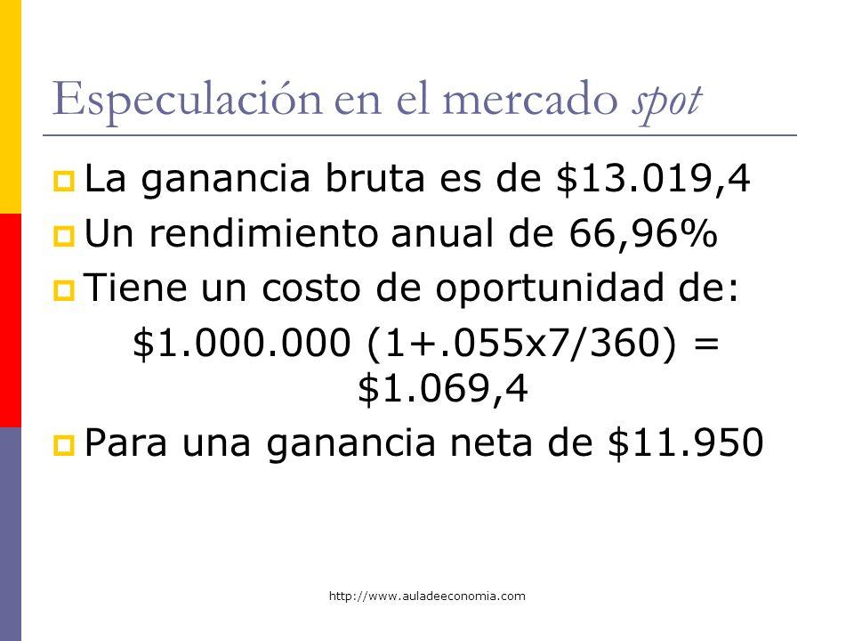 http://www.auladeeconomia.com Especulación en el mercado spot La ganancia bruta es de $13.019,4 Un rendimiento anual de 66,96% Tiene un costo de oport