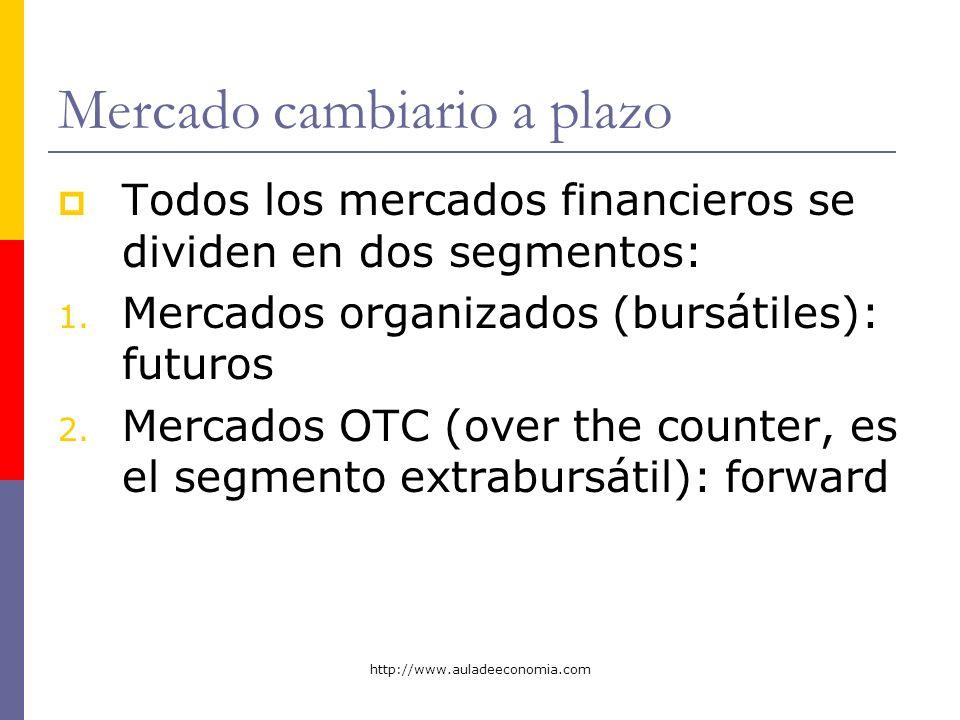 http://www.auladeeconomia.com Mercado cambiario a plazo Todos los mercados financieros se dividen en dos segmentos: 1. Mercados organizados (bursátile