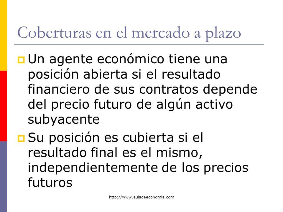 http://www.auladeeconomia.com Coberturas en el mercado a plazo Un agente económico tiene una posición abierta si el resultado financiero de sus contra
