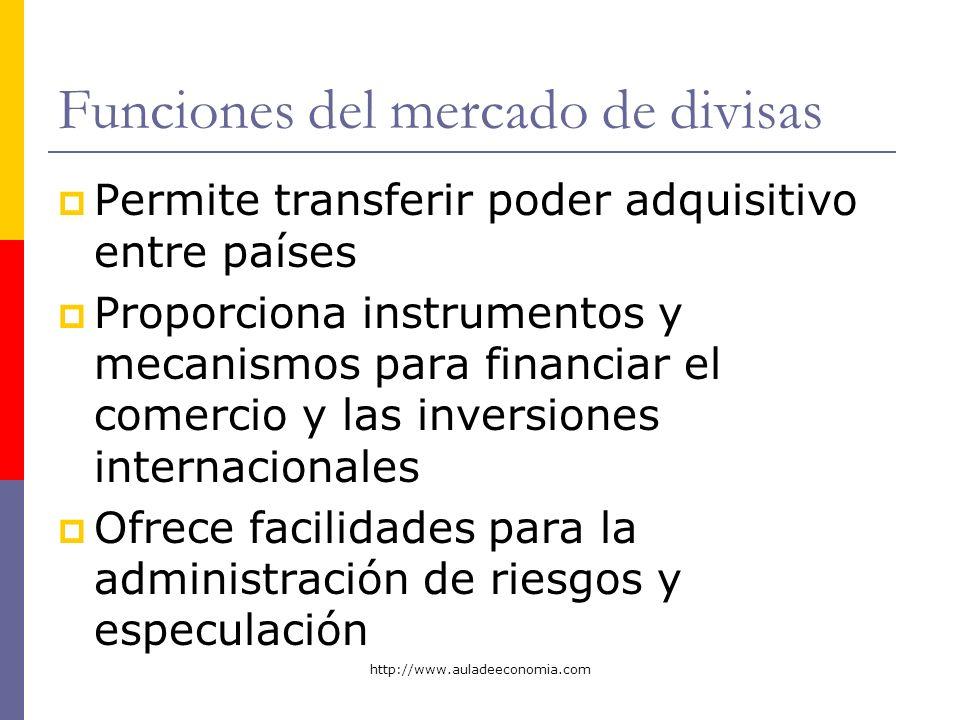 http://www.auladeeconomia.com Funciones del mercado de divisas Permite transferir poder adquisitivo entre países Proporciona instrumentos y mecanismos