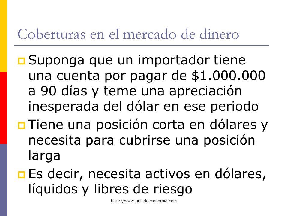 http://www.auladeeconomia.com Coberturas en el mercado de dinero Suponga que un importador tiene una cuenta por pagar de $1.000.000 a 90 días y teme u