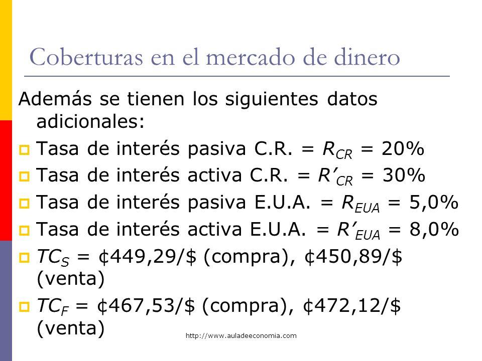http://www.auladeeconomia.com Coberturas en el mercado de dinero Además se tienen los siguientes datos adicionales: Tasa de interés pasiva C.R. = R CR
