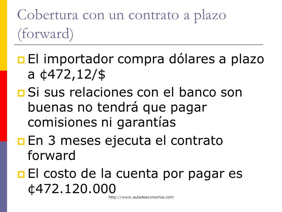 http://www.auladeeconomia.com Cobertura con un contrato a plazo (forward) El importador compra dólares a plazo a ¢472,12/$ Si sus relaciones con el ba