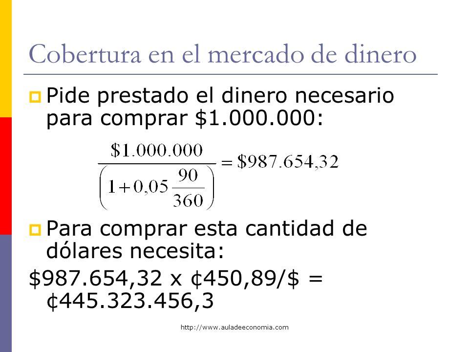 http://www.auladeeconomia.com Cobertura en el mercado de dinero Pide prestado el dinero necesario para comprar $1.000.000: Para comprar esta cantidad