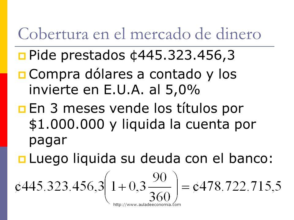 http://www.auladeeconomia.com Cobertura en el mercado de dinero Pide prestados ¢445.323.456,3 Compra dólares a contado y los invierte en E.U.A. al 5,0