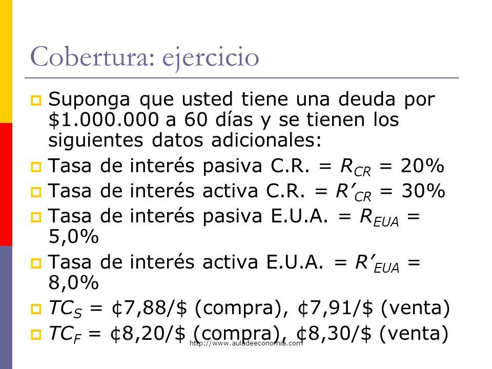 http://www.auladeeconomia.com Cobertura: ejercicio Suponga que usted tiene una deuda por $1.000.000 a 60 días y se tienen los siguientes datos adicion