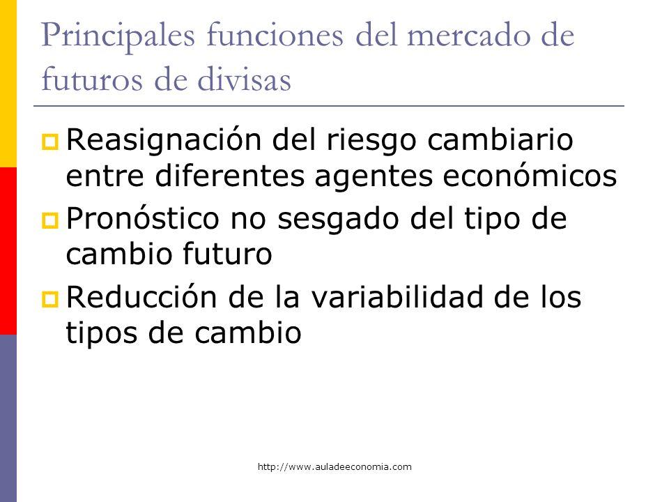 http://www.auladeeconomia.com Principales funciones del mercado de futuros de divisas Reasignación del riesgo cambiario entre diferentes agentes econó
