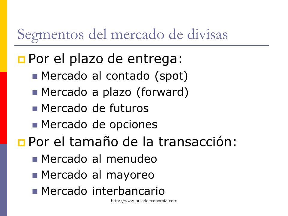 http://www.auladeeconomia.com Mercado cambiario a plazo Un instrumento derivado es un instrumento cuyo valor se deriva del valor de algún activo subyacente.
