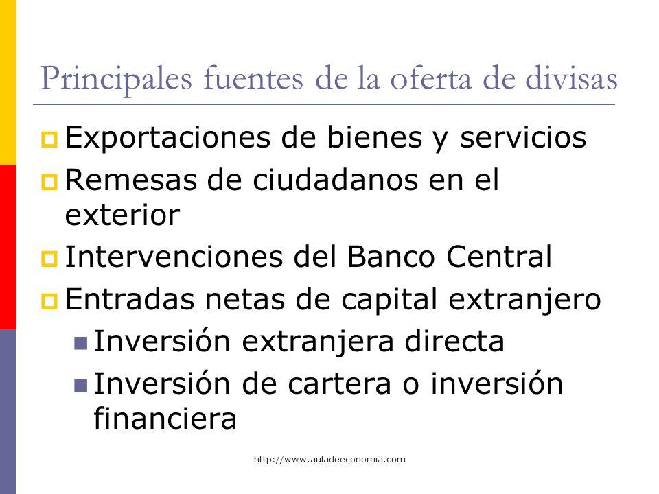 http://www.auladeeconomia.com Principales fuentes de la oferta de divisas Exportaciones de bienes y servicios Remesas de ciudadanos en el exterior Int