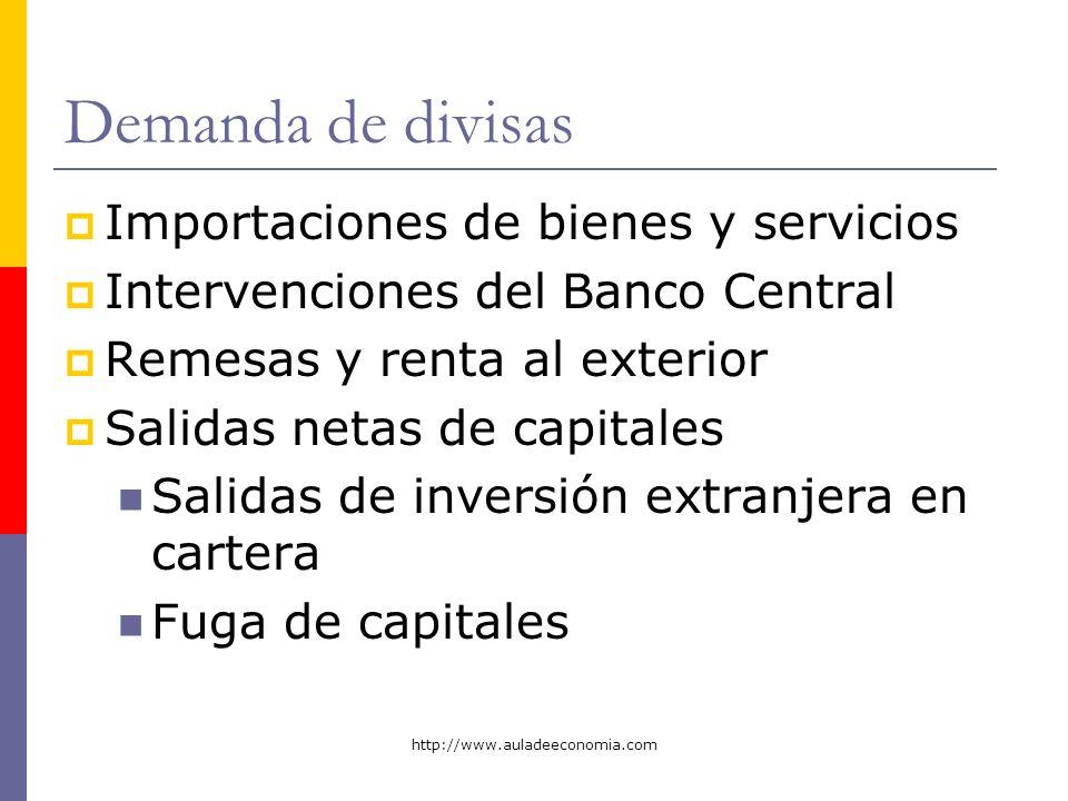 http://www.auladeeconomia.com Demanda de divisas Importaciones de bienes y servicios Intervenciones del Banco Central Remesas y renta al exterior Sali