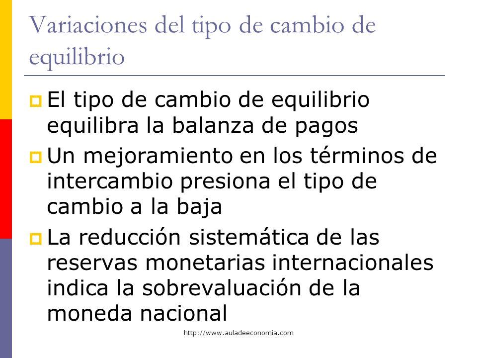 http://www.auladeeconomia.com Variaciones del tipo de cambio de equilibrio El tipo de cambio de equilibrio equilibra la balanza de pagos Un mejoramien