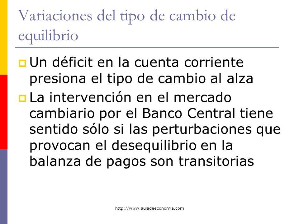 http://www.auladeeconomia.com Variaciones del tipo de cambio de equilibrio Un déficit en la cuenta corriente presiona el tipo de cambio al alza La int
