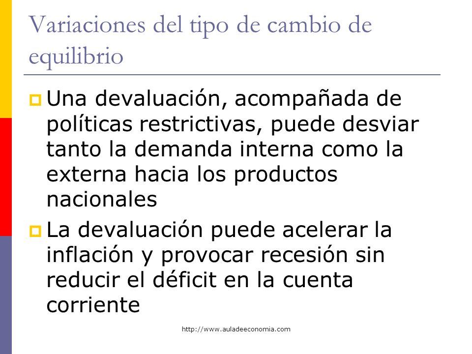 http://www.auladeeconomia.com Variaciones del tipo de cambio de equilibrio Una devaluación, acompañada de políticas restrictivas, puede desviar tanto