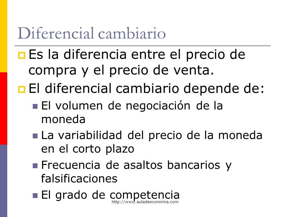 http://www.auladeeconomia.com Suponga que existen dos países A y B.