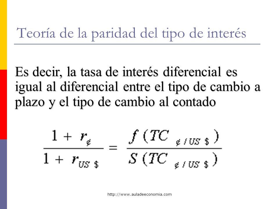 http://www.auladeeconomia.com Teoría de la paridad del tipo de interés Es decir, la tasa de interés diferencial es igual al diferencial entre el tipo
