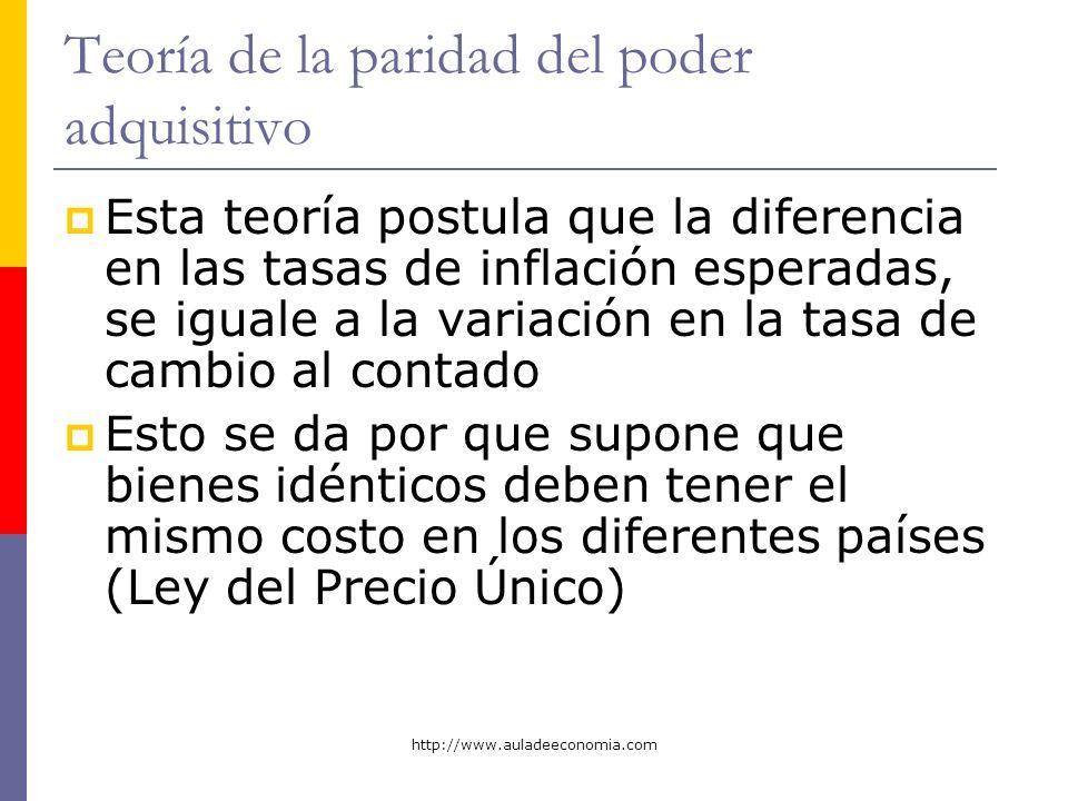 http://www.auladeeconomia.com Teoría de la paridad del poder adquisitivo Esta teoría postula que la diferencia en las tasas de inflación esperadas, se