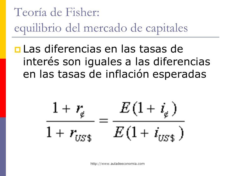 http://www.auladeeconomia.com Teoría de Fisher: equilibrio del mercado de capitales Las diferencias en las tasas de interés son iguales a las diferenc