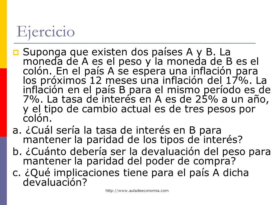 http://www.auladeeconomia.com Suponga que existen dos países A y B. La moneda de A es el peso y la moneda de B es el colón. En el país A se espera una
