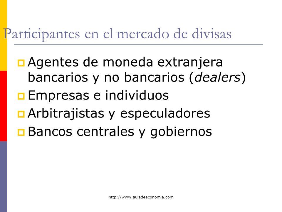 http://www.auladeeconomia.com Participantes en el mercado de divisas Agentes de moneda extranjera bancarios y no bancarios (dealers) Empresas e indivi