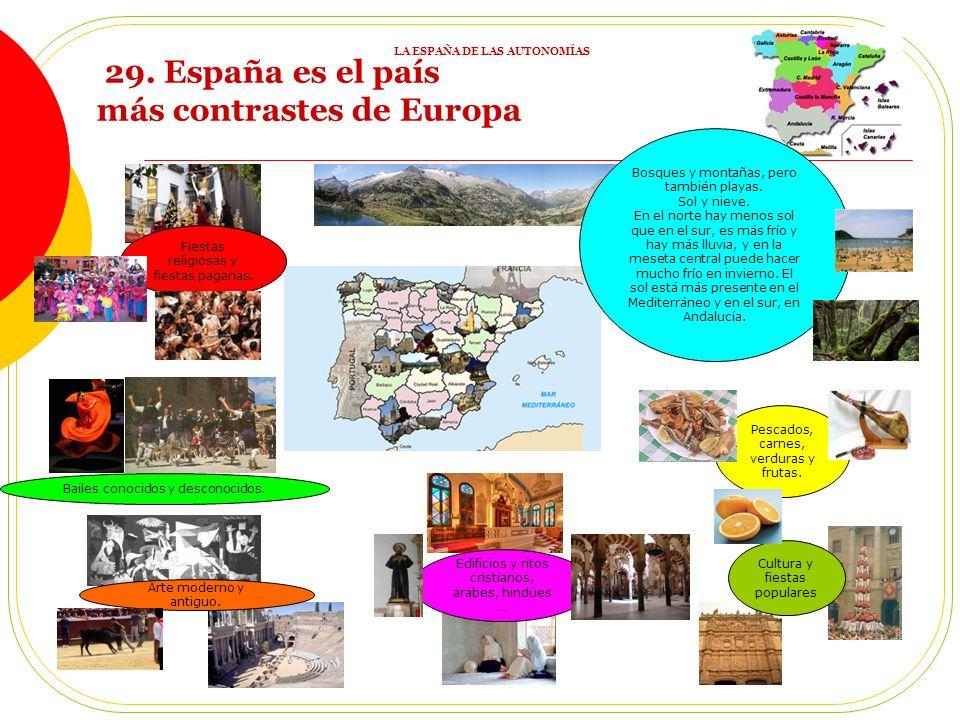 28. REPASO 4: ACTIVIDADES 1) ¿En qué se parecen los españoles de todas las Comunidades dadas? 2) Une imágenes (elegidas por el profesor) con Comunidad