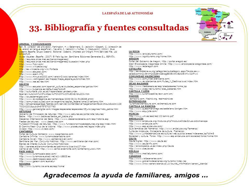 32. Sugerencias para la clase de español Tareas individuales: 1) ¿Qué significa la palabra/cuál es el origen de …? (Extremadura, Canarias, Murcia, Cas