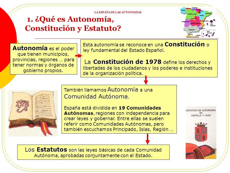Autonomía Autonomía es el poder que tienen municipios, provincias, regiones … para tener normas y órganos de gobierno propios.