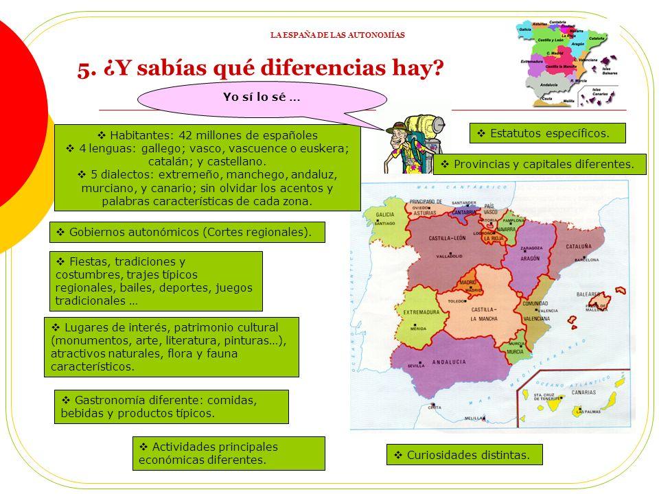 Yo te lo digo … 4. ¿Sabías qué Comunidades Autónomas tienen rasgos comunes? El Camino de Santiago se hace por todo el norte de España. En Cataluña, la