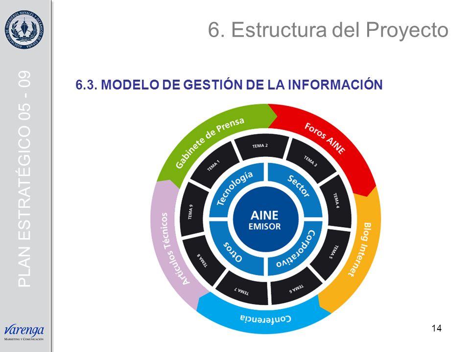 15 INTERNET Columna vertebral de la comunicación interna de la Asociación.