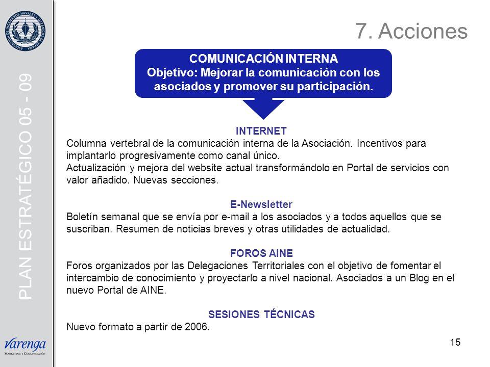 15 INTERNET Columna vertebral de la comunicación interna de la Asociación. Incentivos para implantarlo progresivamente como canal único. Actualización