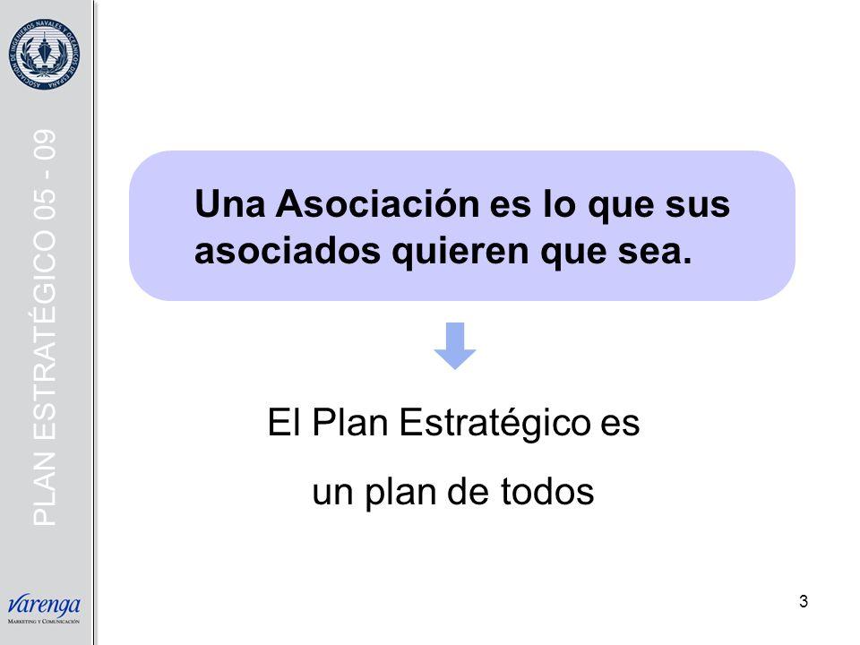 3 El Plan Estratégico es un plan de todos Una Asociación es lo que sus asociados quieren que sea. PLAN ESTRATÉGICO 05 - 09