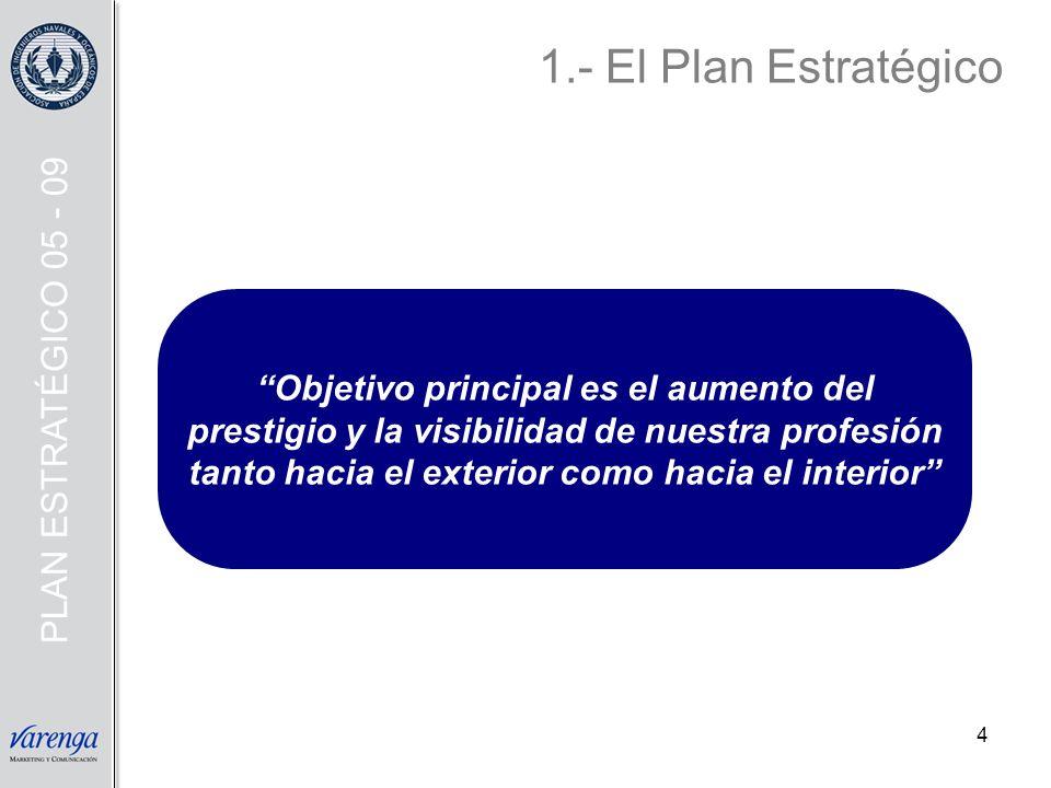 4 Objetivo principal es el aumento del prestigio y la visibilidad de nuestra profesión tanto hacia el exterior como hacia el interior 1.- El Plan Estr