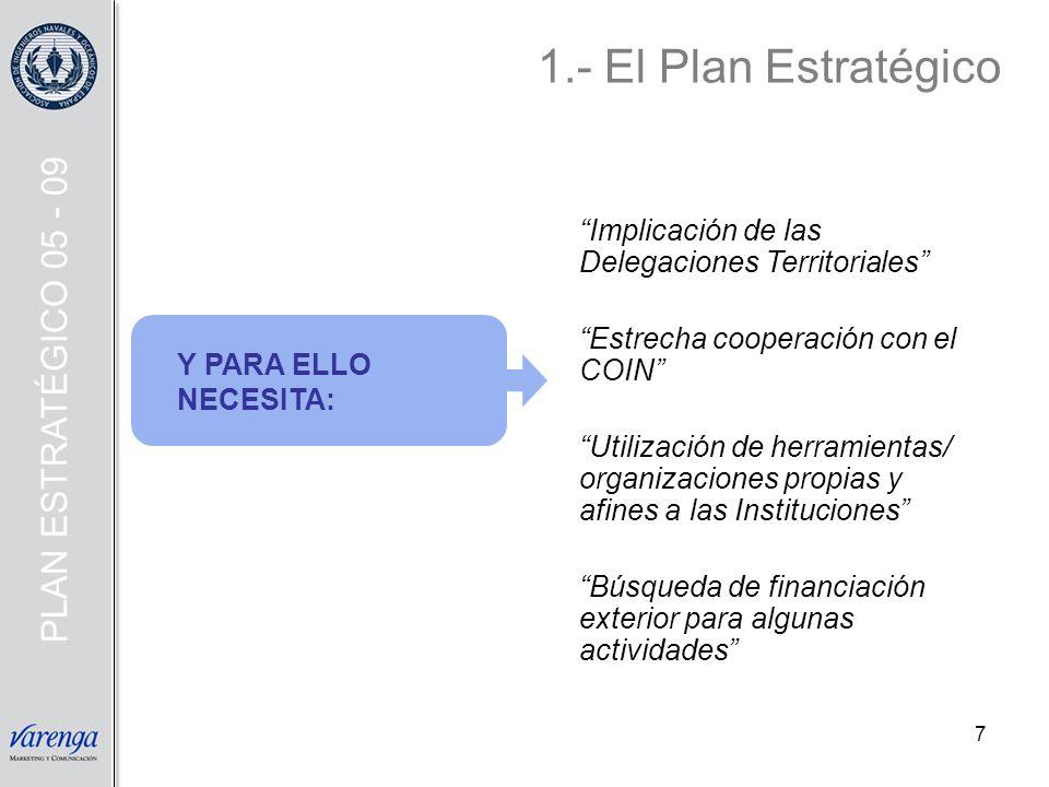 7 Implicación de las Delegaciones Territoriales Estrecha cooperación con el COIN Utilización de herramientas/ organizaciones propias y afines a las In