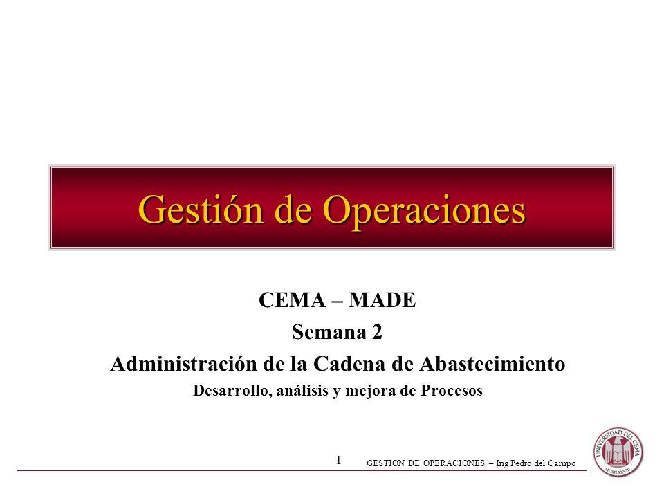 GESTION DE OPERACIONES – Ing Pedro del Campo 1 Gestión de Operaciones CEMA – MADE Semana 2 Administración de la Cadena de Abastecimiento Desarrollo, análisis y mejora de Procesos