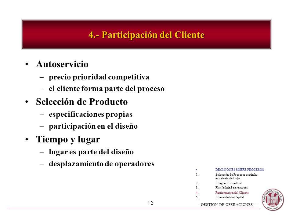 - GESTION DE OPERACIONES – 11 Flexibilidad de equipos Costo Total ($) Unidades por Año Proceso 2: Equipo de propósito especial Proceso 1: equipo de pr