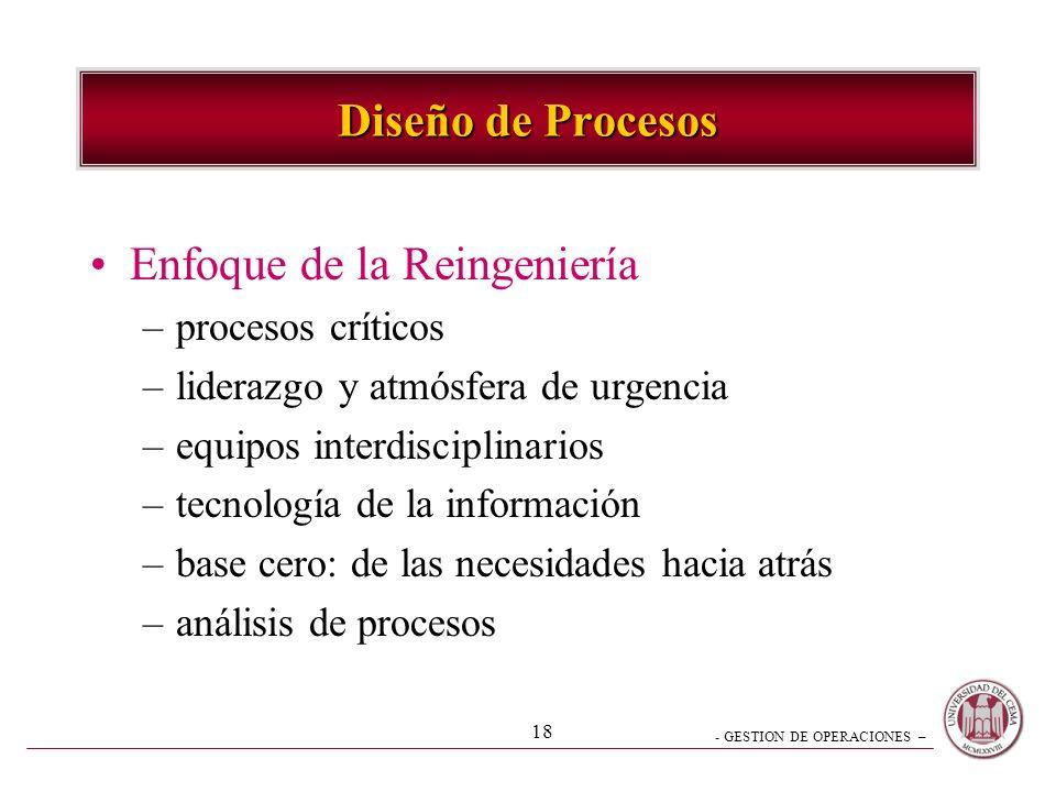 - GESTION DE OPERACIONES – 17 Diseño de Procesos Reingeniería –revisión fundamental –cambio profundo del diseño –mejora drástica costos calidad servic