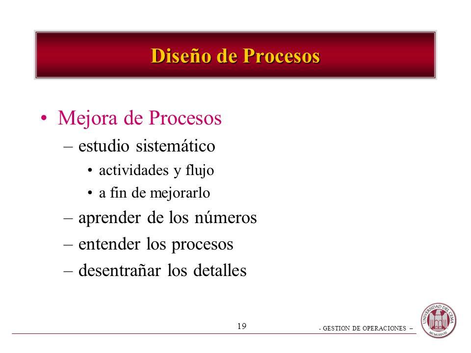 - GESTION DE OPERACIONES – 18 Diseño de Procesos Enfoque de la Reingeniería –procesos críticos –liderazgo y atmósfera de urgencia –equipos interdiscip