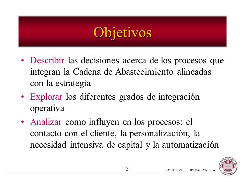 GESTION DE OPERACIONES – Ing Pedro del Campo 1 Gestión de Operaciones CEMA – MADE Semana 2 Administración de la Cadena de Abastecimiento Desarrollo, a