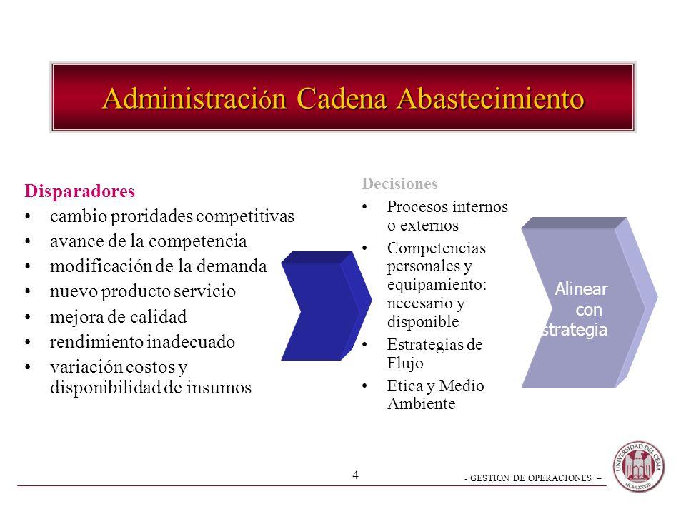 - GESTION DE OPERACIONES – 3 Administración de la Cadena de Abastecimiento Los procesos sostienen toda la actividad de trabajo y se presentan en todas