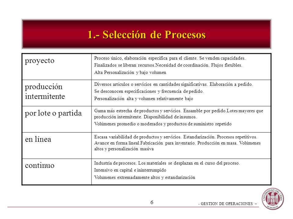 - GESTION DE OPERACIONES – 6 proyecto Proceso único, elaboración específica para el cliente.