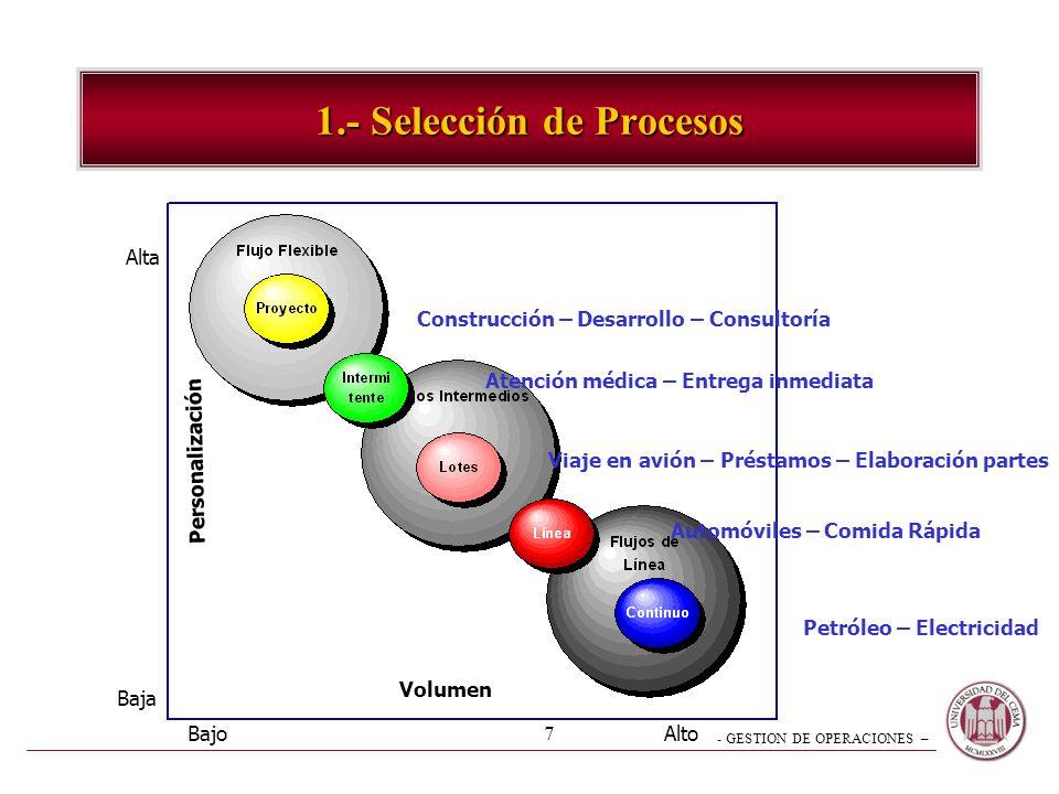 - GESTION DE OPERACIONES – 6 proyecto Proceso único, elaboración específica para el cliente. Se venden capacidades. Finalizados se liberan recursos.Ne