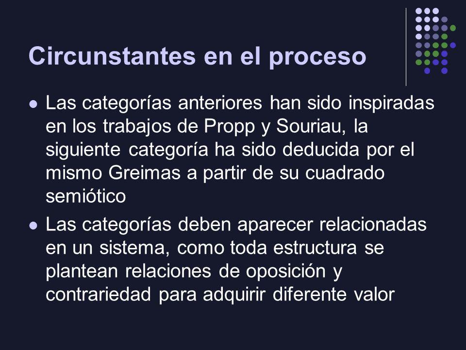 Circunstantes en el proceso Las categorías anteriores han sido inspiradas en los trabajos de Propp y Souriau, la siguiente categoría ha sido deducida