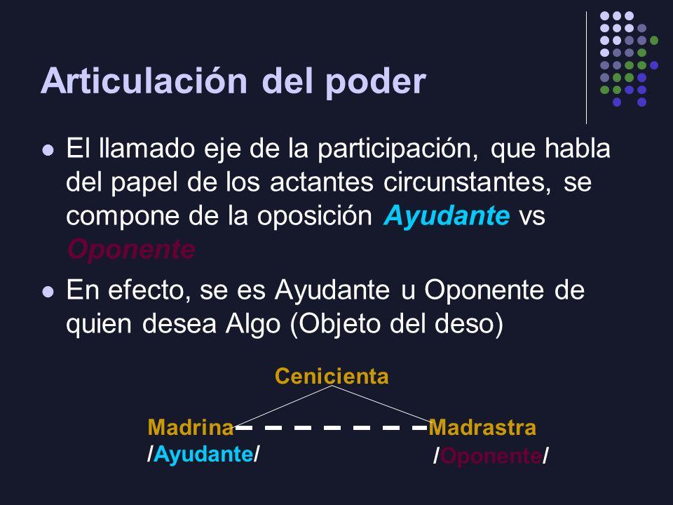 Articulación del poder El llamado eje de la participación, que habla del papel de los actantes circunstantes, se compone de la oposición Ayudante vs O