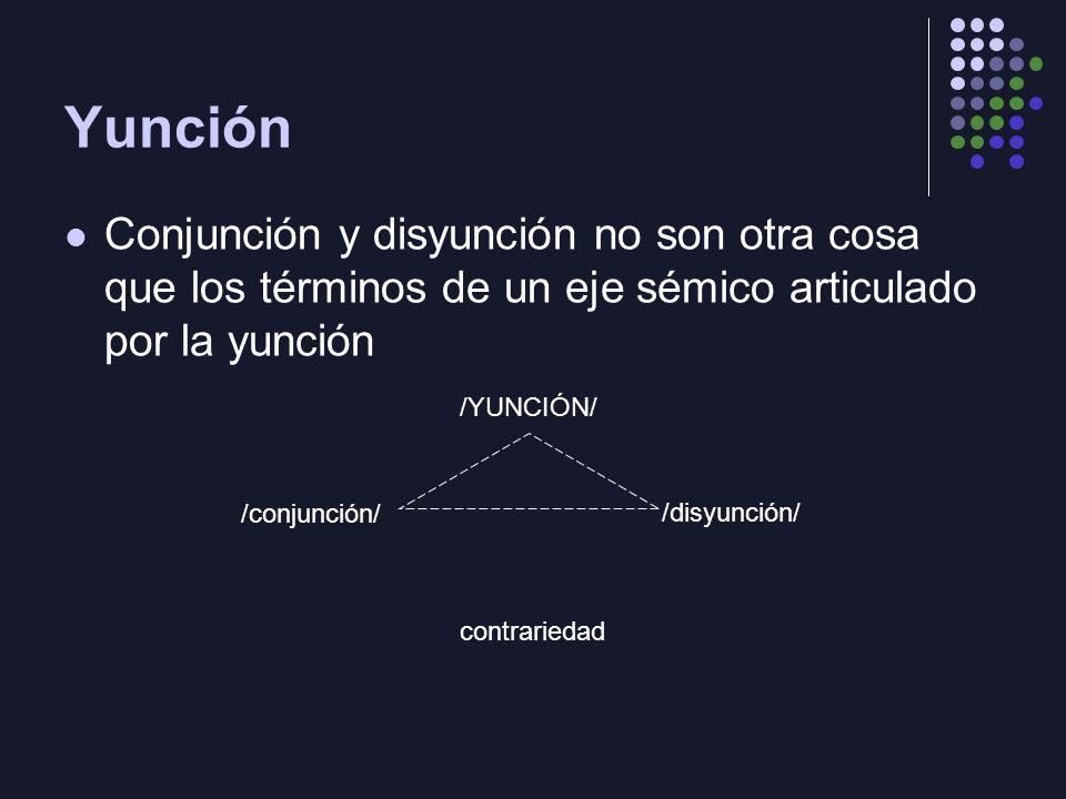Yunción Conjunción y disyunción no son otra cosa que los términos de un eje sémico articulado por la yunción /YUNCIÓN/ /disyunción/ /conjunción/ contr