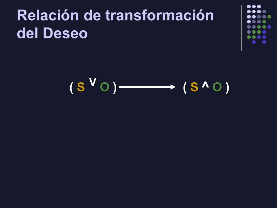 Relación de transformación del Deseo ( S O ) V ( S O ) ^
