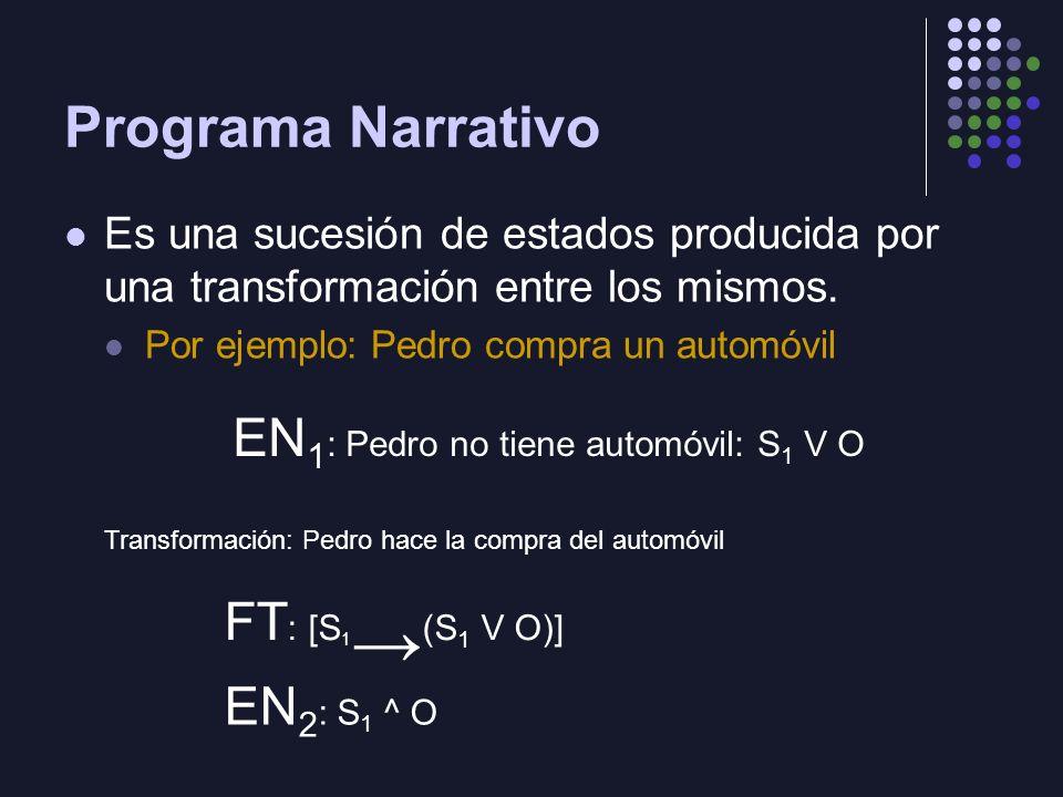 Programa Narrativo Es una sucesión de estados producida por una transformación entre los mismos. Por ejemplo: Pedro compra un automóvil EN 1 : Pedro n