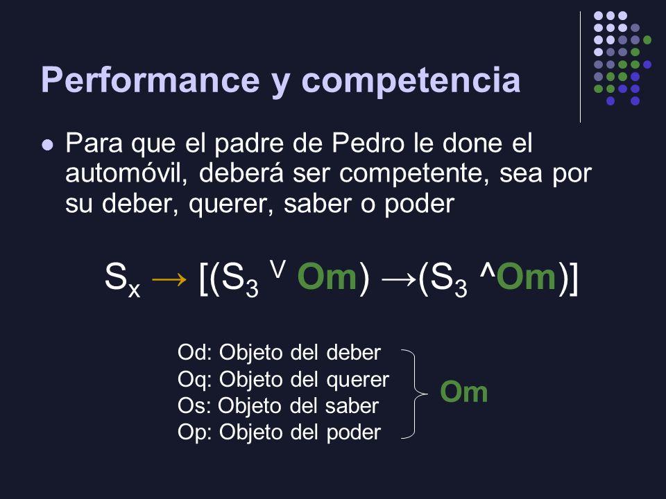 Performance y competencia Para que el padre de Pedro le done el automóvil, deberá ser competente, sea por su deber, querer, saber o poder S x [(S 3 V