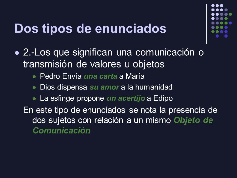 Dos tipos de enunciados En este tipo de enunciados se nota la presencia de dos sujetos con relación a un mismo Objeto de Comunicación Por su naturaleza, el eje que los vincula es llamado eje de al comunicación, su relación está dada por el Saber DorO Destinador(A1) Objeto de la comunicación Drio Destinatario(A2)